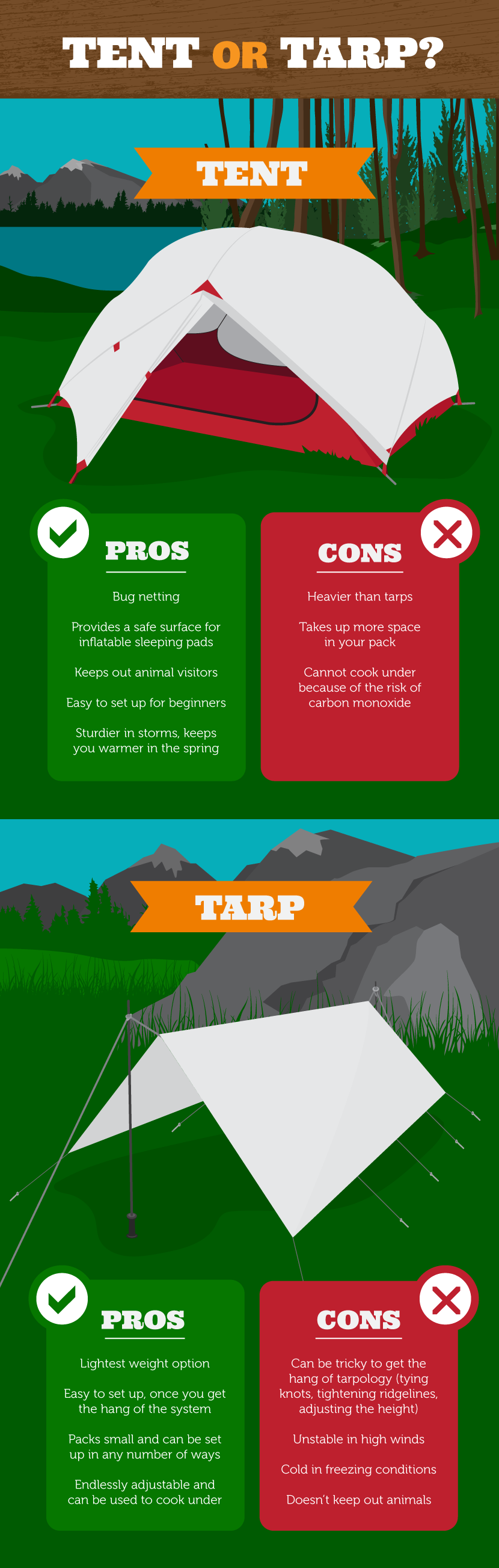 Tent or Tarp - How to Plan For a Thru-Hike