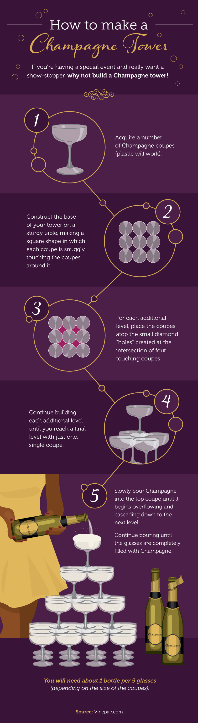 How to Make a Champagne Tower - Everything You Need To Know About Drinking Champagne