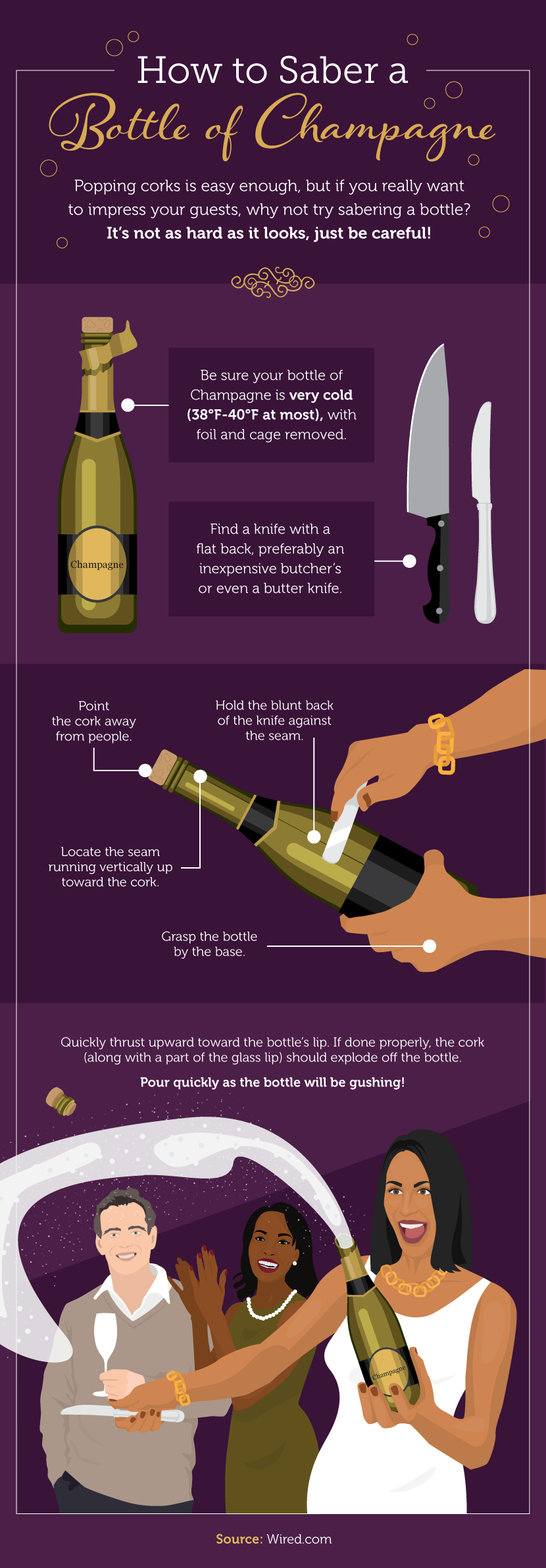 How to Saber a Bottle of Champagne - Everything You Need To Know About Drinking Champagne