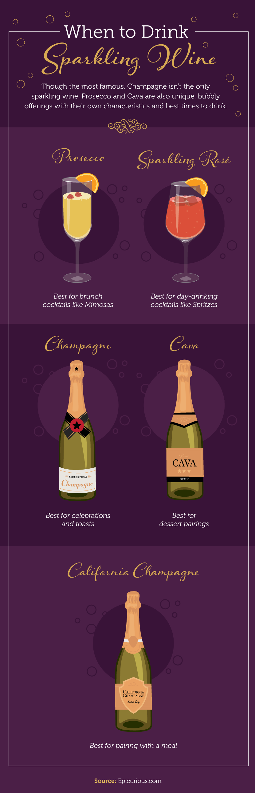 When to Drink Sparkling Wine - Everything You Need To Know About Drinking Champagne