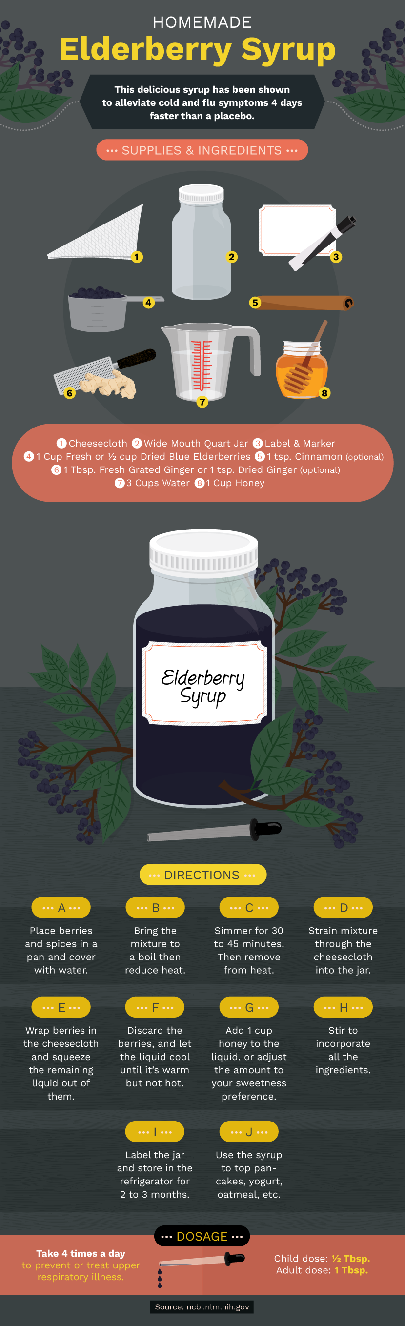 Homemade Elderberry Syrup Recipe - How to Beat Flu Season