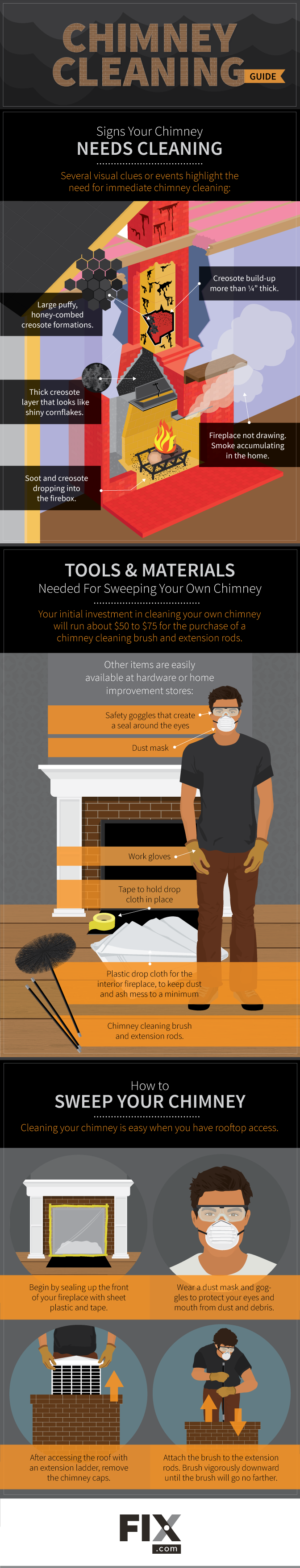 How to Clean Your Chimney | Fix com