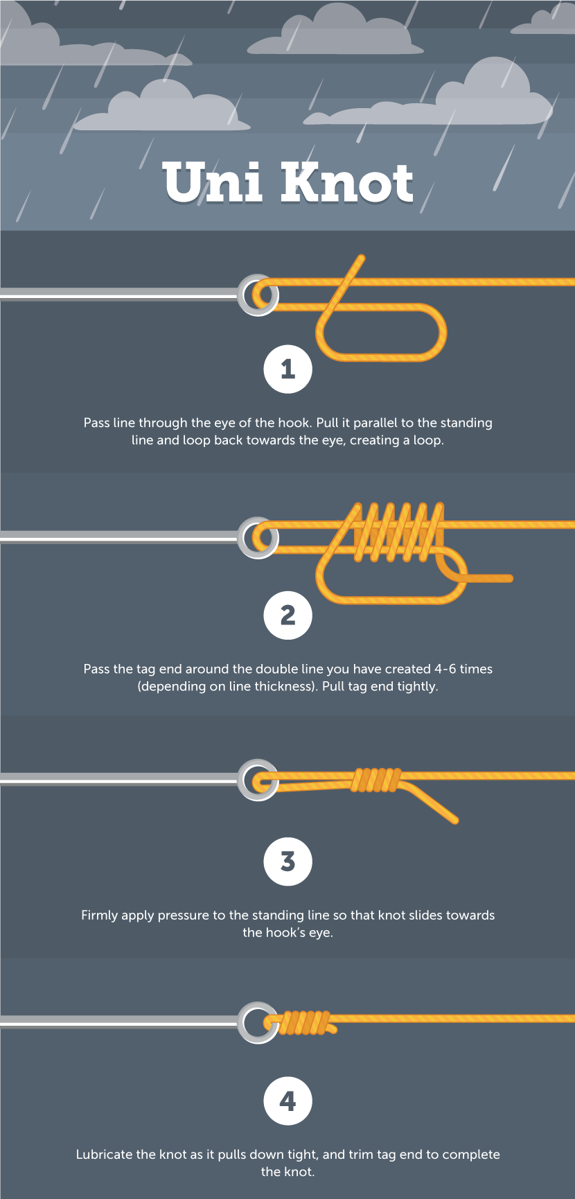 Uni Knot - Fishing Knot Encyclopedia
