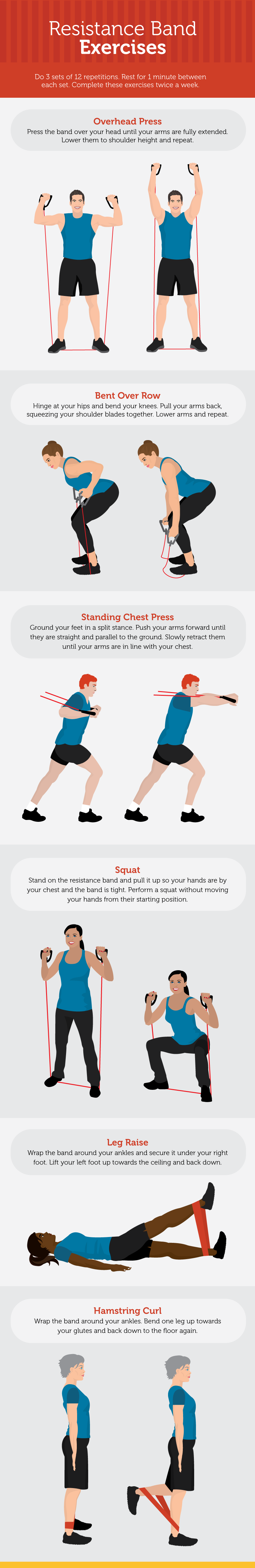 Resistance Band Exercises Don T Resist Bands