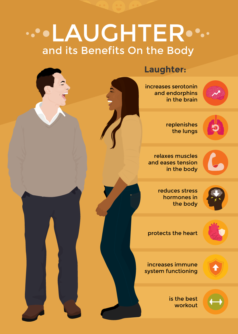 the benefits of smiling and happiness It's great to be positive, but there are other reasons to smile more than you'd think check out these benefits of turning that frown upside down.
