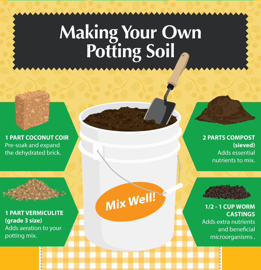 Make Your Own Potting Soil - DIY Potting Mixes