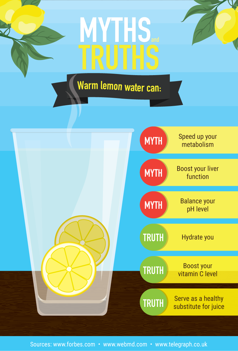why you should drink warm lemon water | fix
