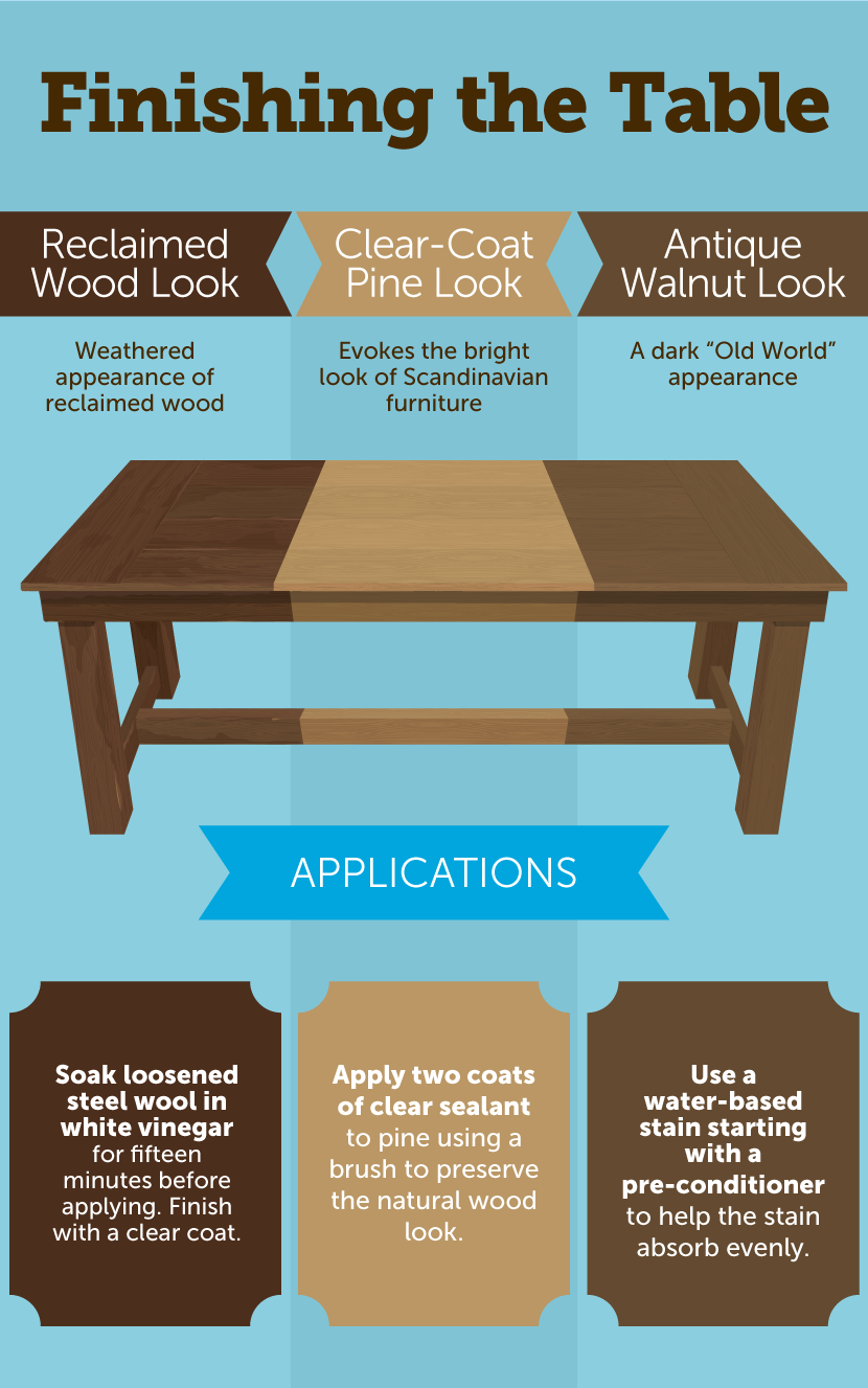 Wood Table Finishes - How to Build a Farmhouse Table