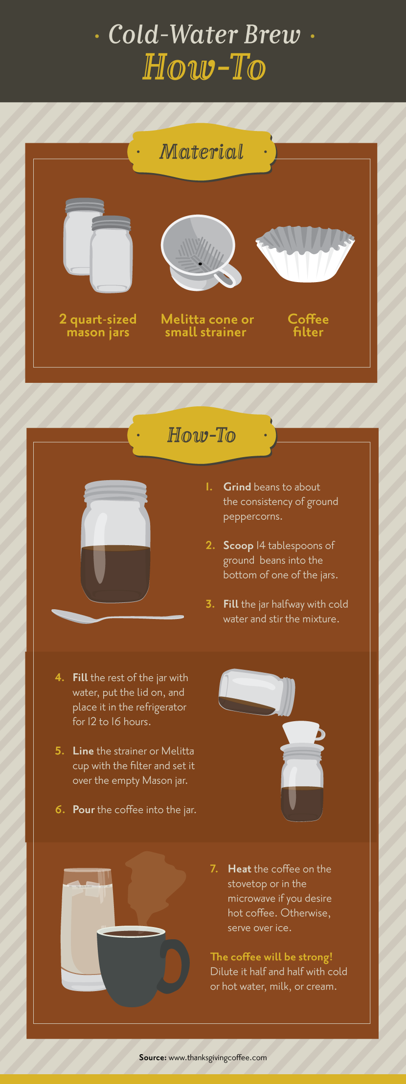 Cold Water Brew How to - Four Ways to Brew a Perfect Cup of Coffee
