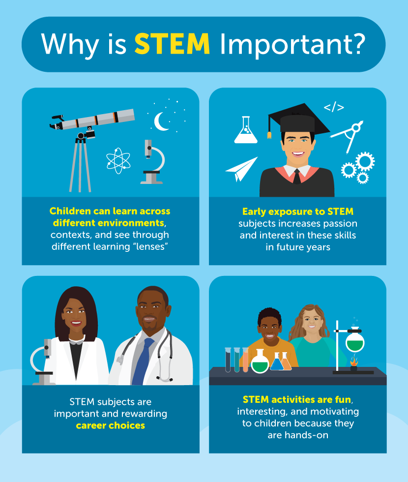 Prepare Your Child For Stem Subjects