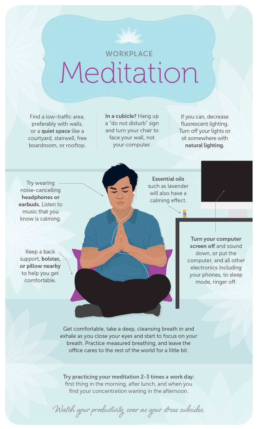 Workplace Meditation - How Five Minutes of Meditation Can Change Your Life