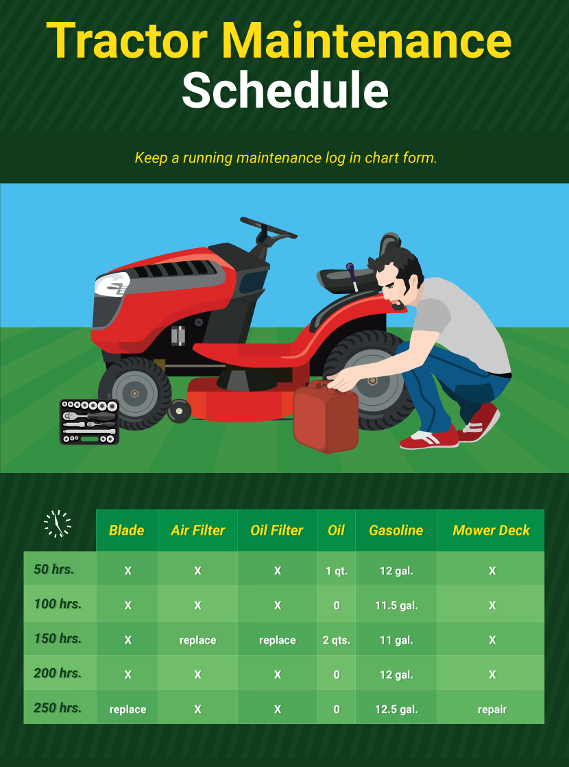 Tractor Maintenance Schedule - Pitch Perfect Lawn