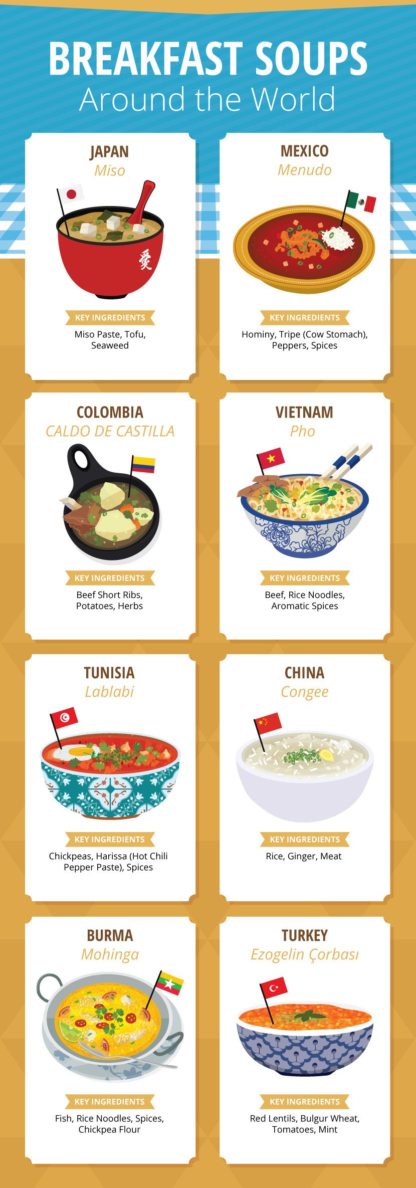 Breakfast Soups Around the World - Welcome Soup to the Breakfast Table