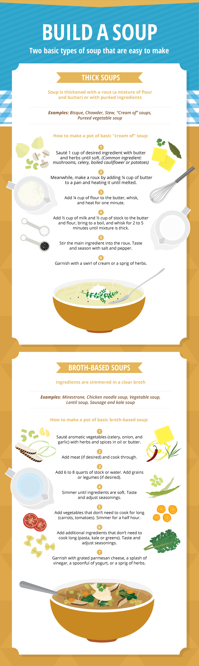Build a Soup - Welcome Soup to the Breakfast Table