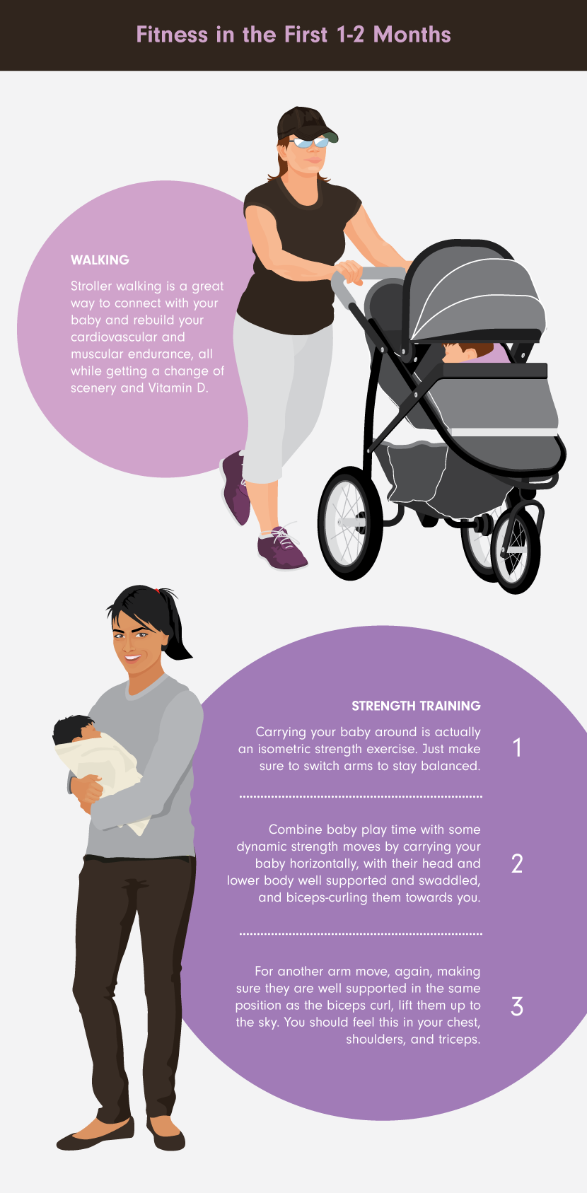 Fitness in the First 1-2 Months - A Guide to Postpartum Fitness