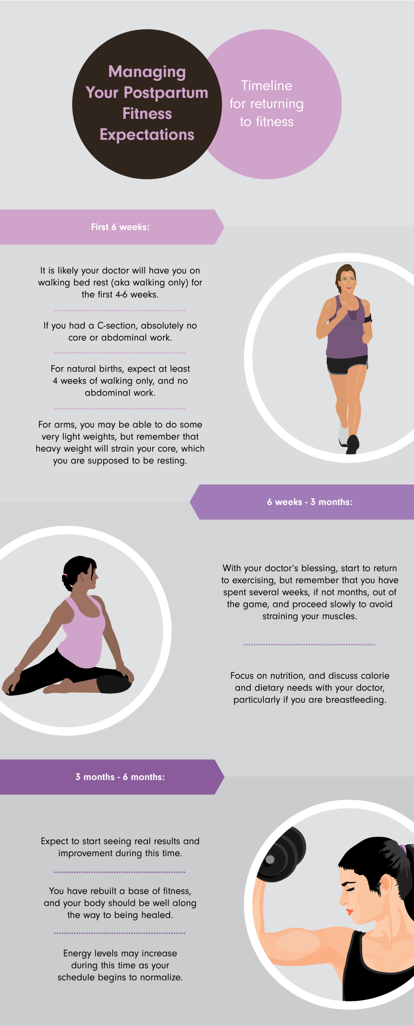 Managing Your Postpartum Fitness Expectations - A Guide to Postpartum Fitness