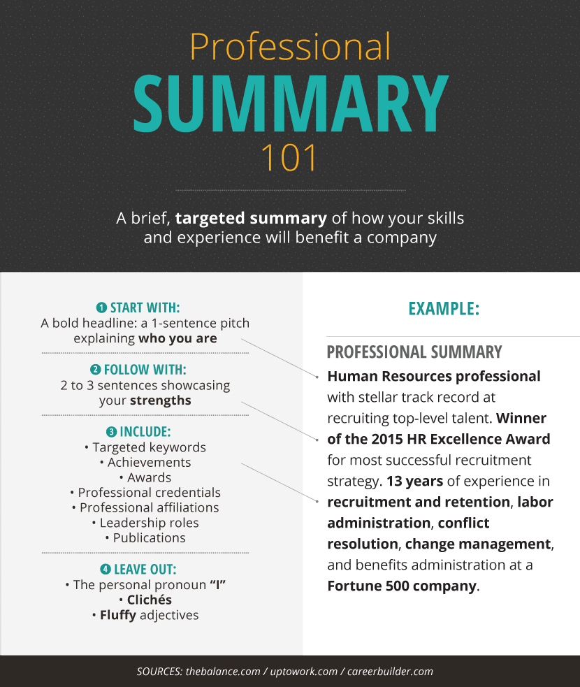 professional summary 101 resume dos and donts how to get the interview