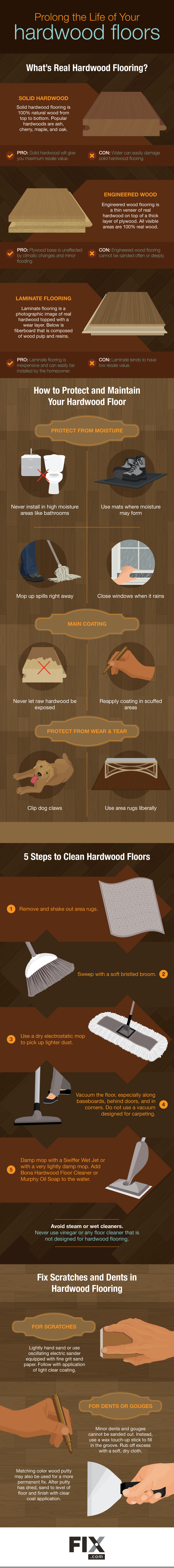 floor refill need top cleaner to bath bedding cleaners you that in reviews hardwood blog best have bona wood