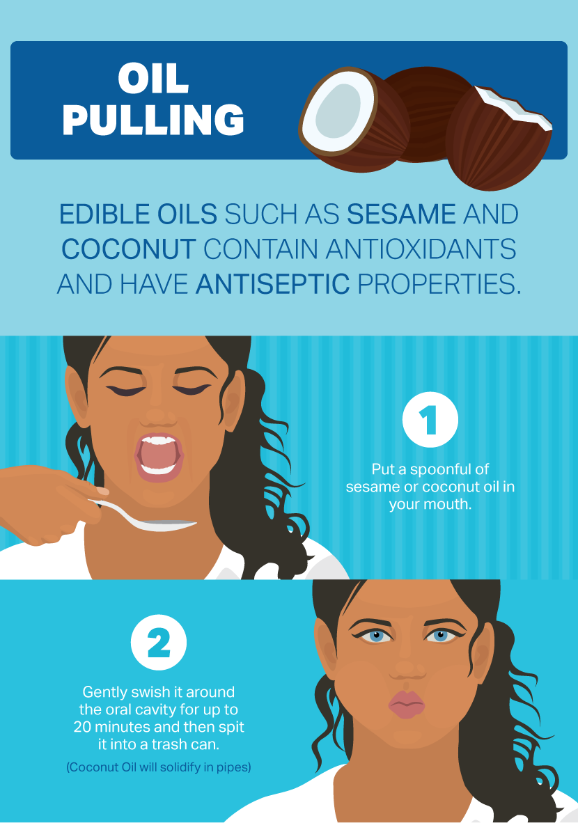 Oil Pulling - Caring for the Microbiome in Your Mouth